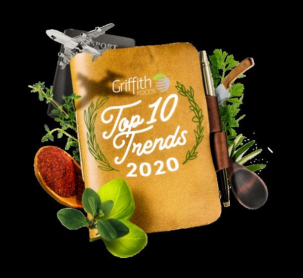 top 10 trends 2020
